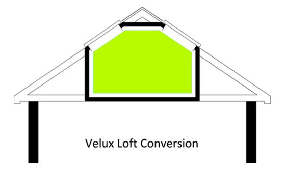 velux - Velux Window Loft Conversions